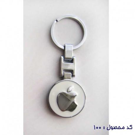 سر کلیدی
